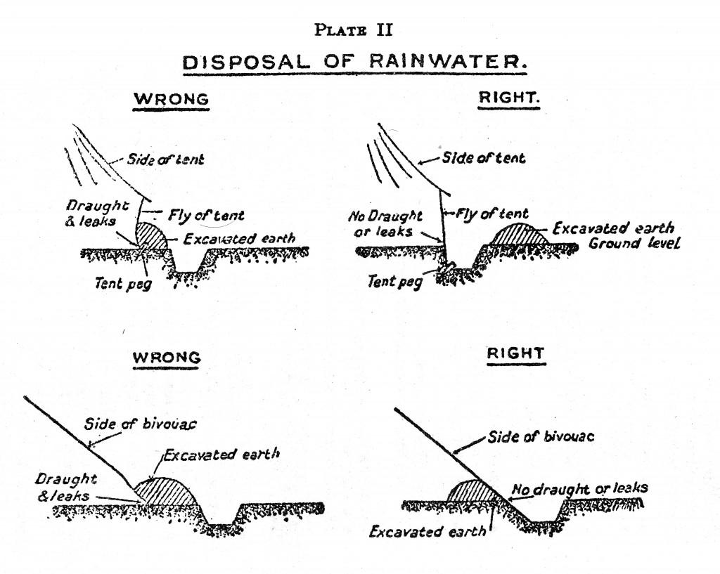 drainage ba